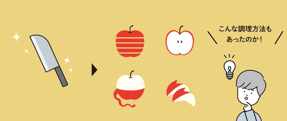 たとえば、包丁はリンゴを輪切りに、半分こに、皮だけ向いたり、うさぎの形に切れたりする